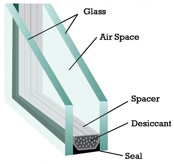 Double Pane WIndow Construction